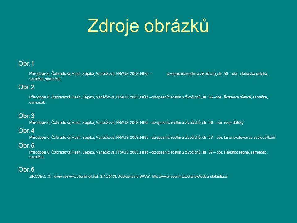 Zdroje obrázků Obr.1.