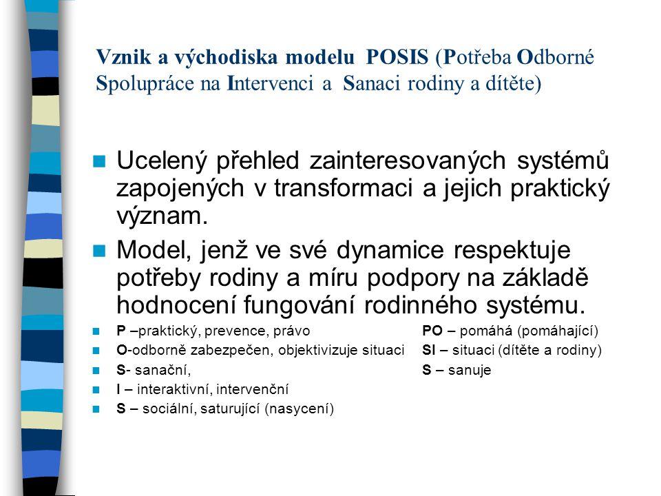 Vznik a východiska modelu POSIS (Potřeba Odborné