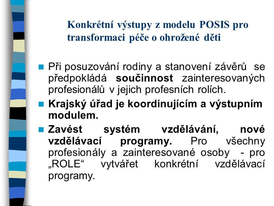 Konkrétní výstupy z modelu POSIS pro transformaci péče o ohrožené děti