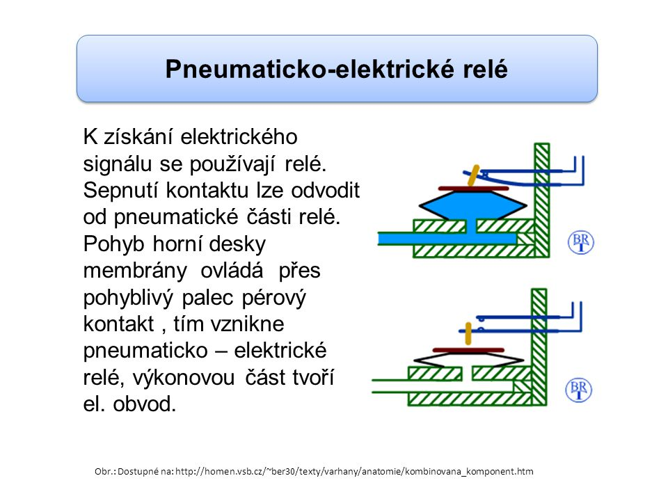 Pneumaticko-elektrické relé