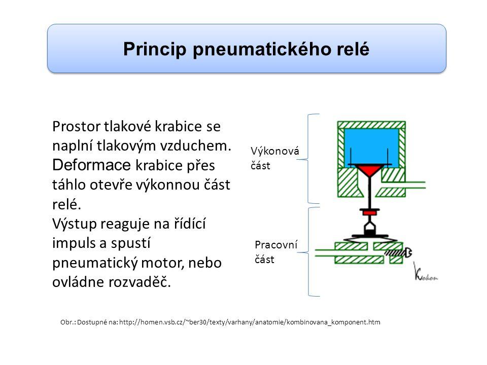Princip pneumatického relé