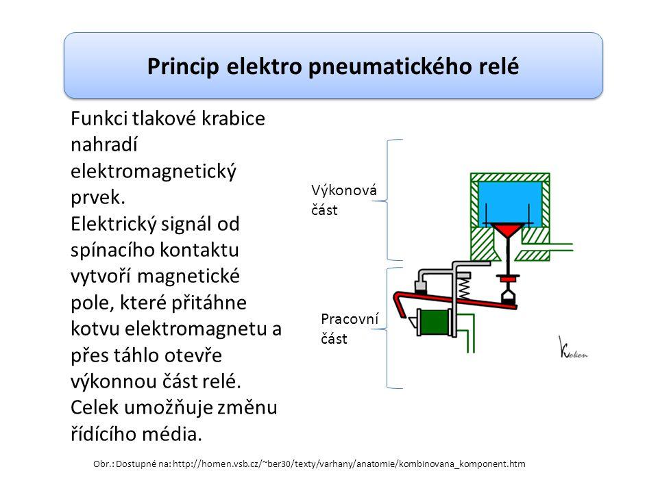 Princip elektro pneumatického relé
