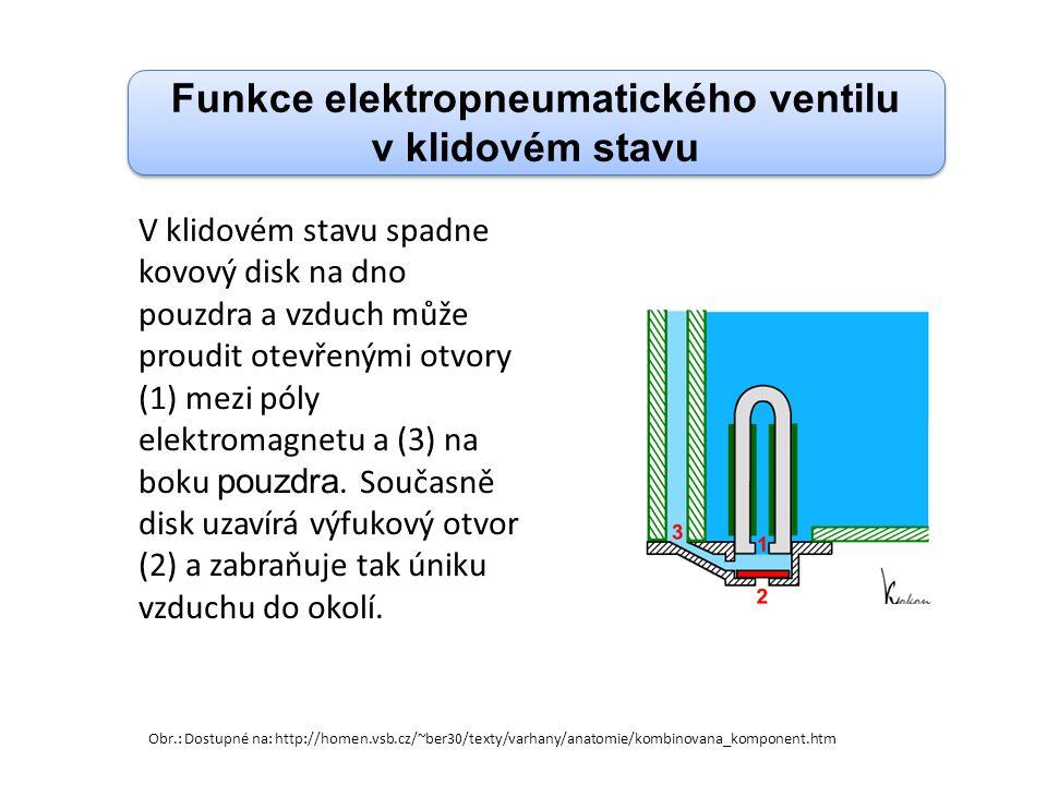 Funkce elektropneumatického ventilu