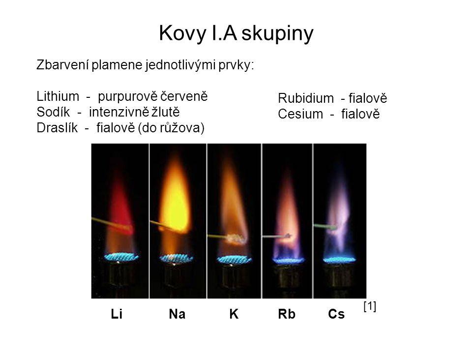 Kovy I.A skupiny Zbarvení plamene jednotlivými prvky: