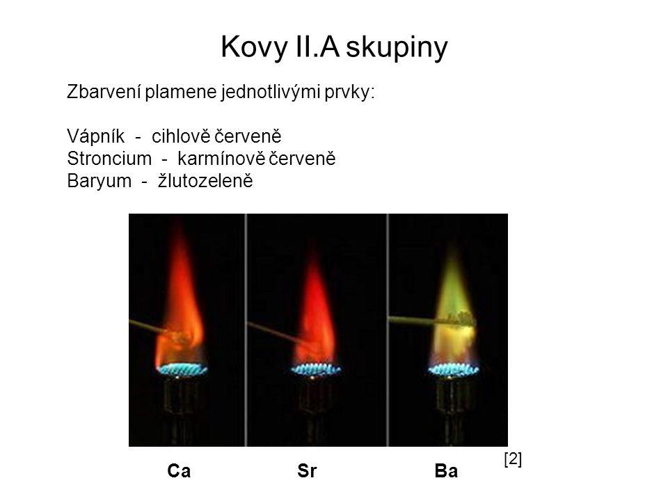 Kovy II.A skupiny Zbarvení plamene jednotlivými prvky: