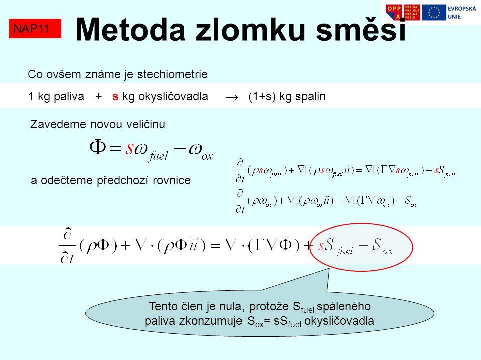Metoda zlomku směsi NAP11 Co ovšem známe je stechiometrie