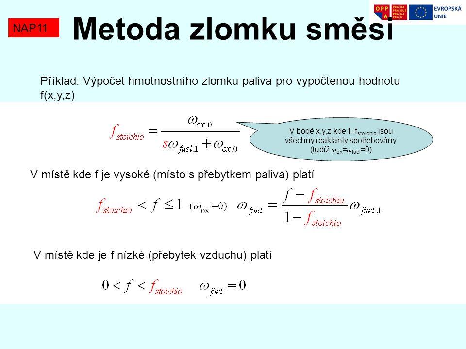 Metoda zlomku směsi NAP11