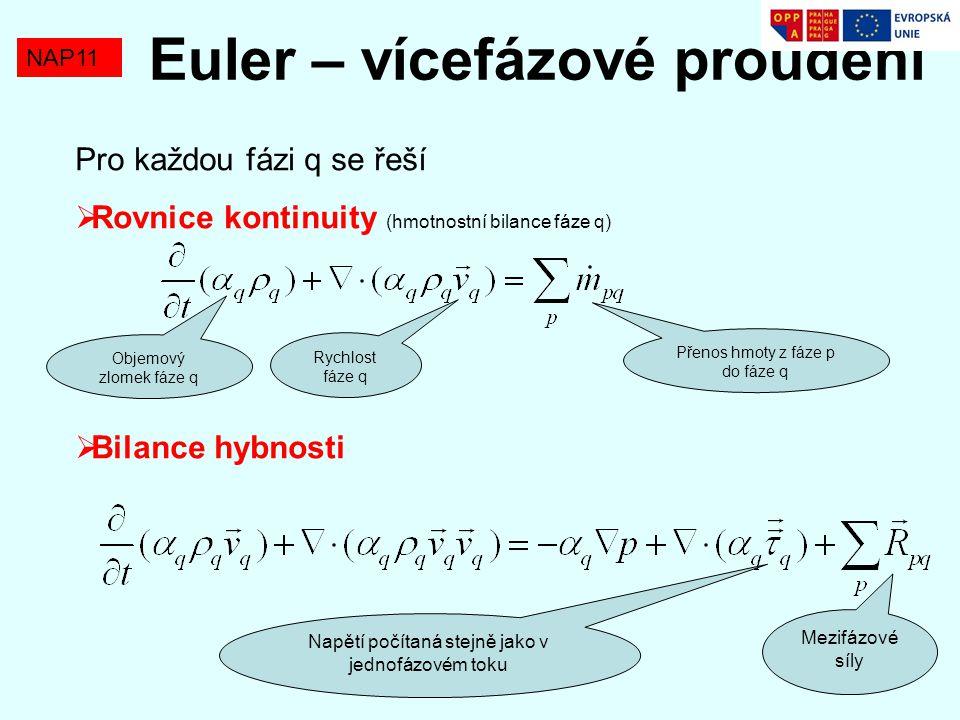 Euler – vícefázové proudění