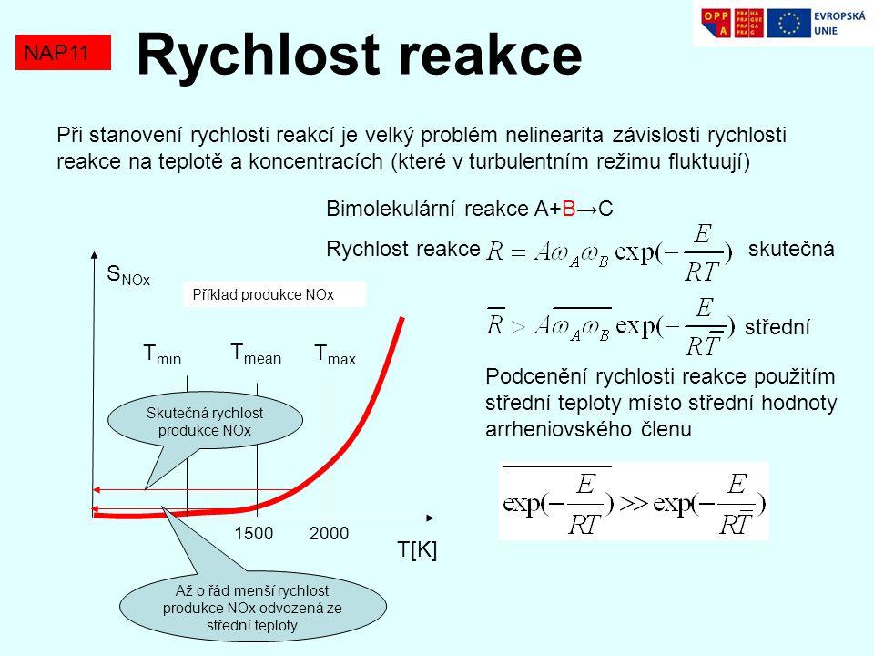 Rychlost reakce NAP11.