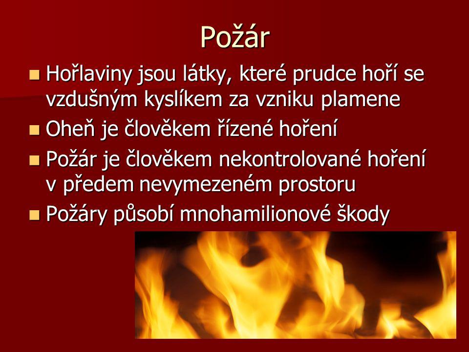 Požár Hořlaviny jsou látky, které prudce hoří se vzdušným kyslíkem za vzniku plamene. Oheň je člověkem řízené hoření.