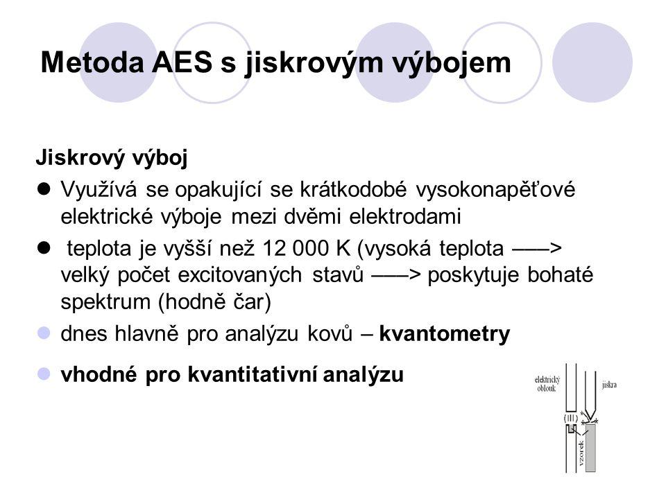 Metoda AES s jiskrovým výbojem