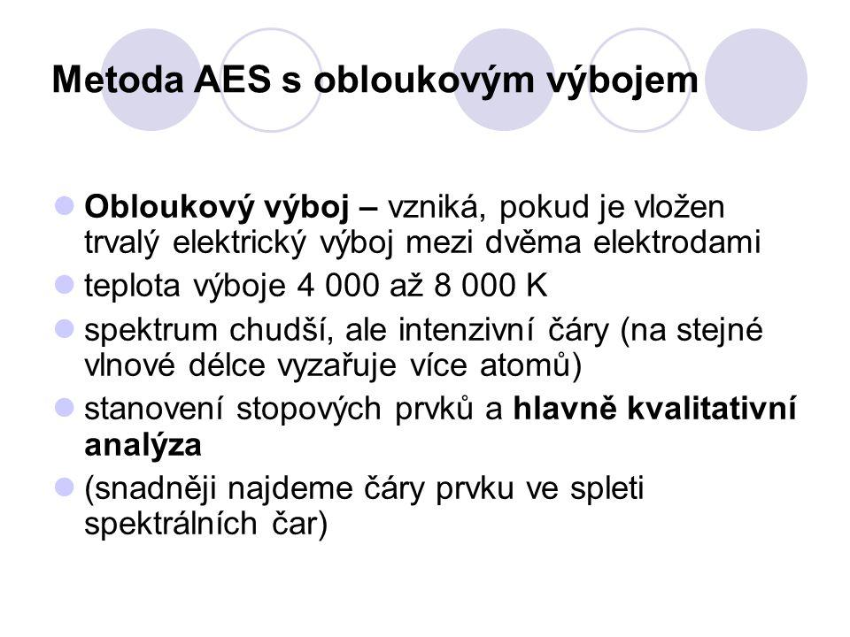 Metoda AES s obloukovým výbojem