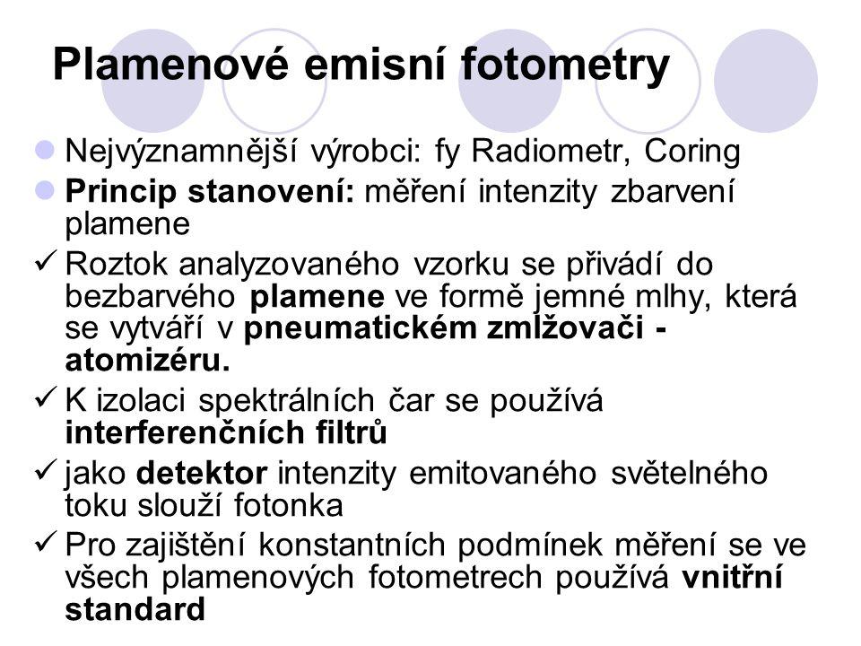 Plamenové emisní fotometry