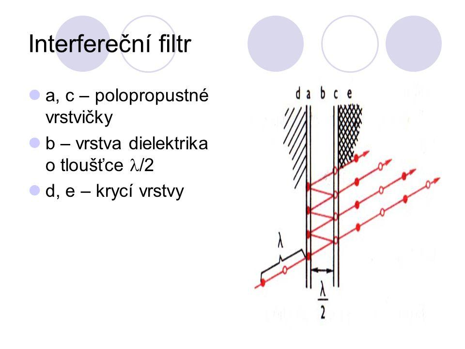 Interfereční filtr a, c – polopropustné vrstvičky