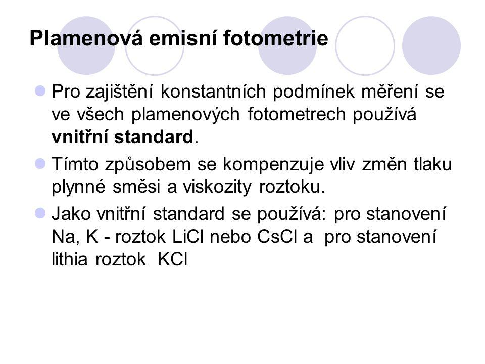 Plamenová emisní fotometrie