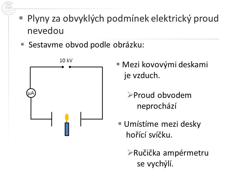 Plyny za obvyklých podmínek elektrický proud nevedou