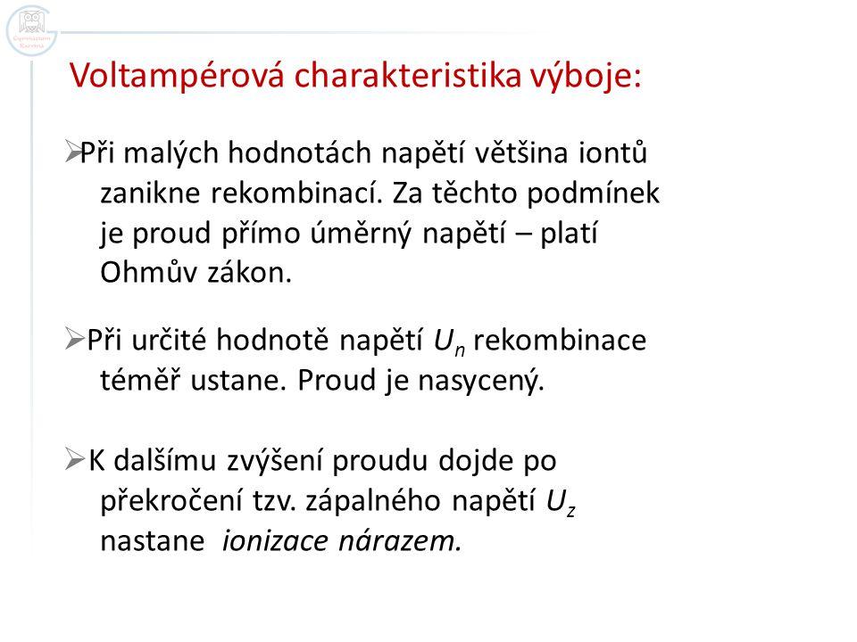 Voltampérová charakteristika výboje: