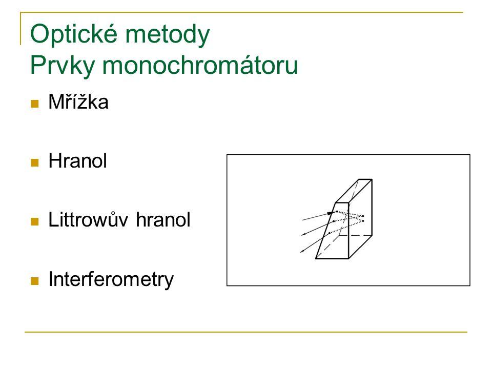 Optické metody Prvky monochromátoru