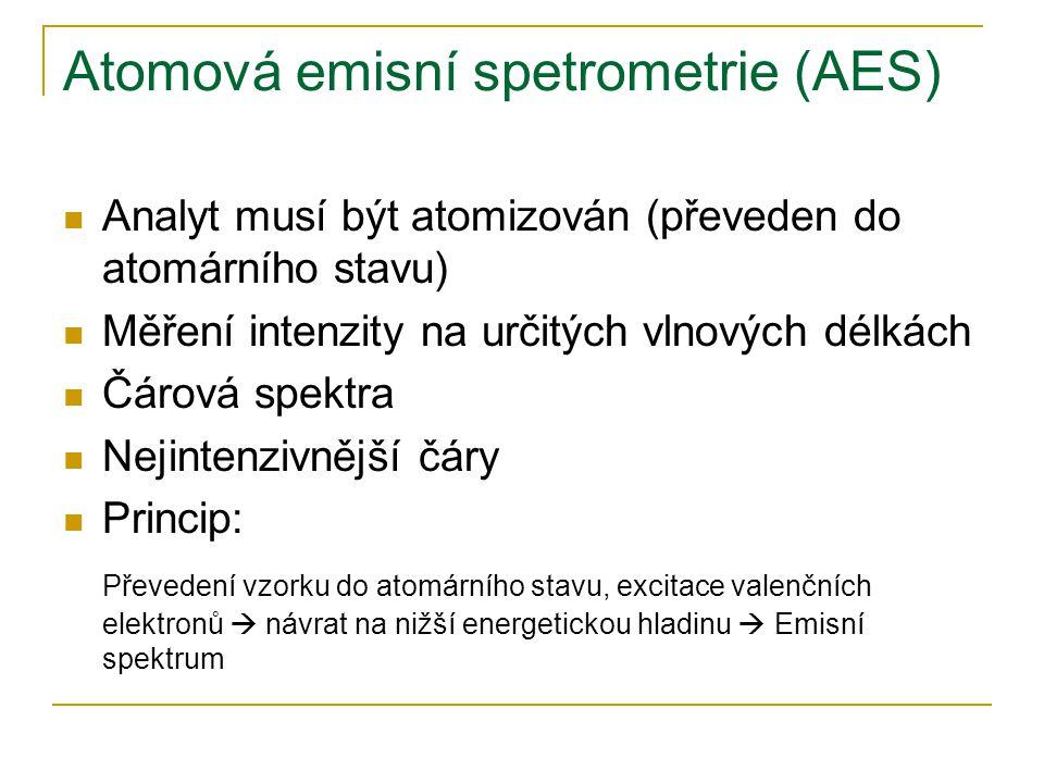 Atomová emisní spetrometrie (AES)