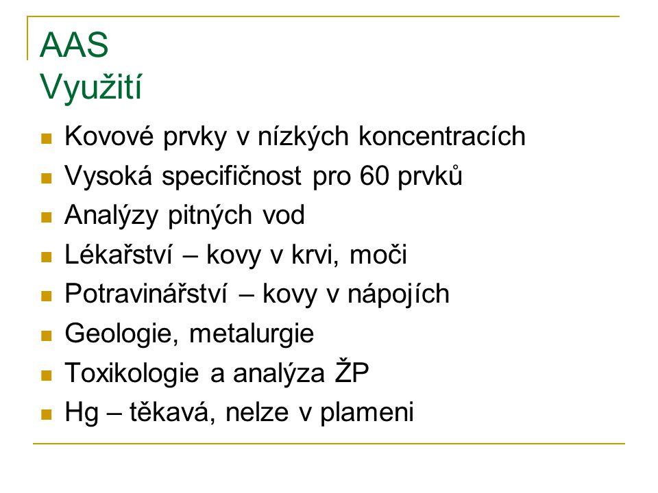 AAS Využití Kovové prvky v nízkých koncentracích