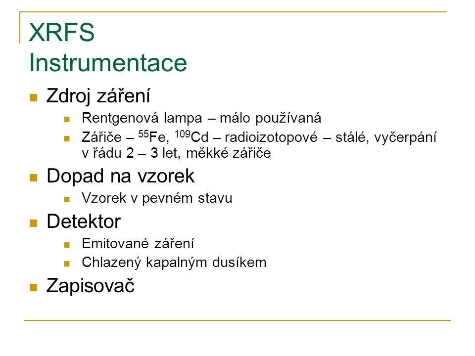 XRFS Instrumentace Zdroj záření Dopad na vzorek Detektor Zapisovač