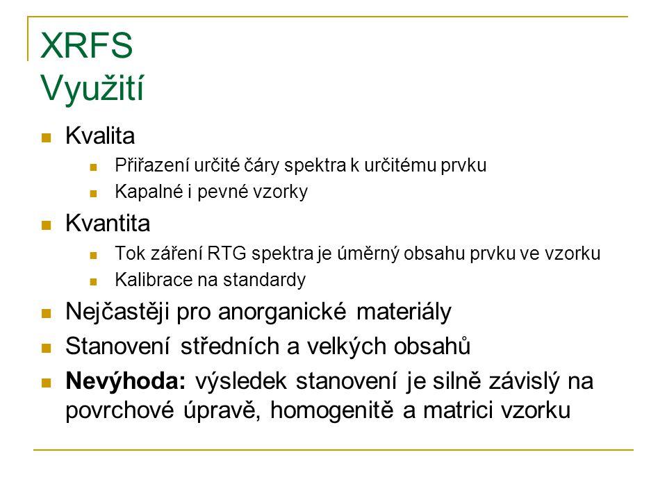 XRFS Využití Kvalita Kvantita Nejčastěji pro anorganické materiály