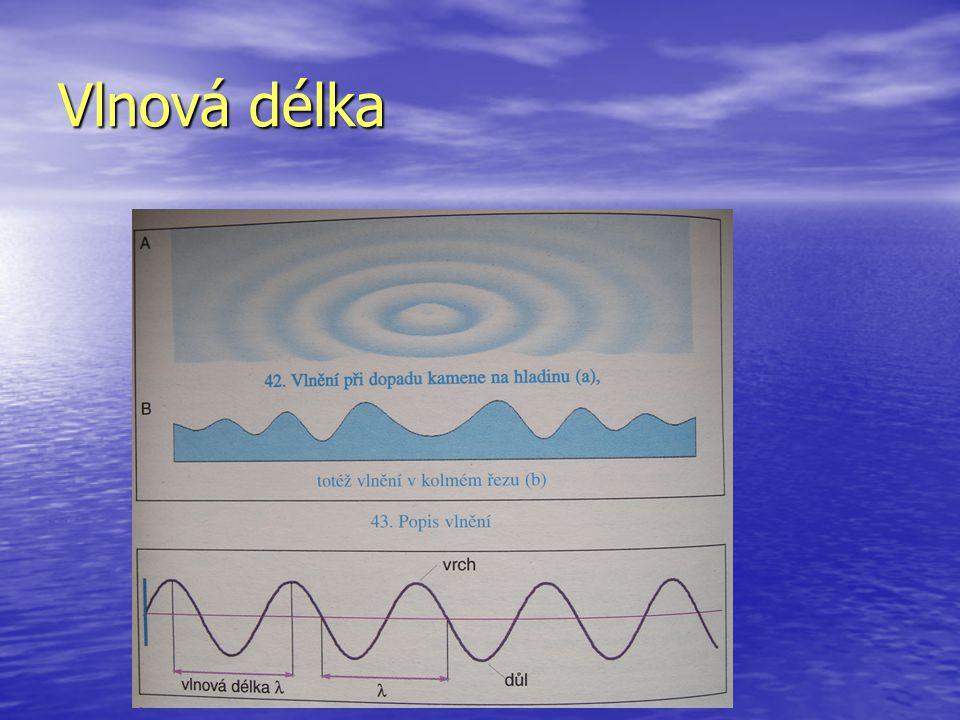 Vlnová délka