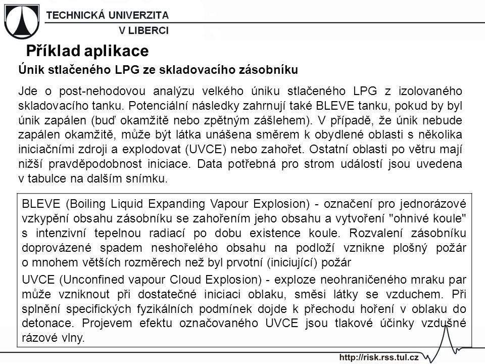 Příklad aplikace Únik stlačeného LPG ze skladovacího zásobníku.
