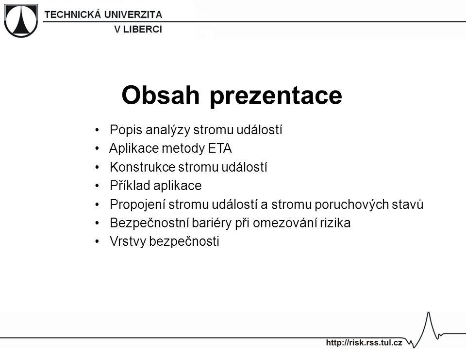 Obsah prezentace Popis analýzy stromu událostí Aplikace metody ETA