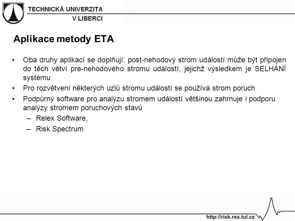 Aplikace metody ETA