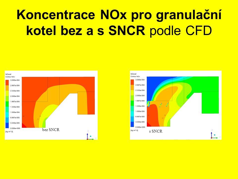 Koncentrace NOx pro granulační kotel bez a s SNCR podle CFD