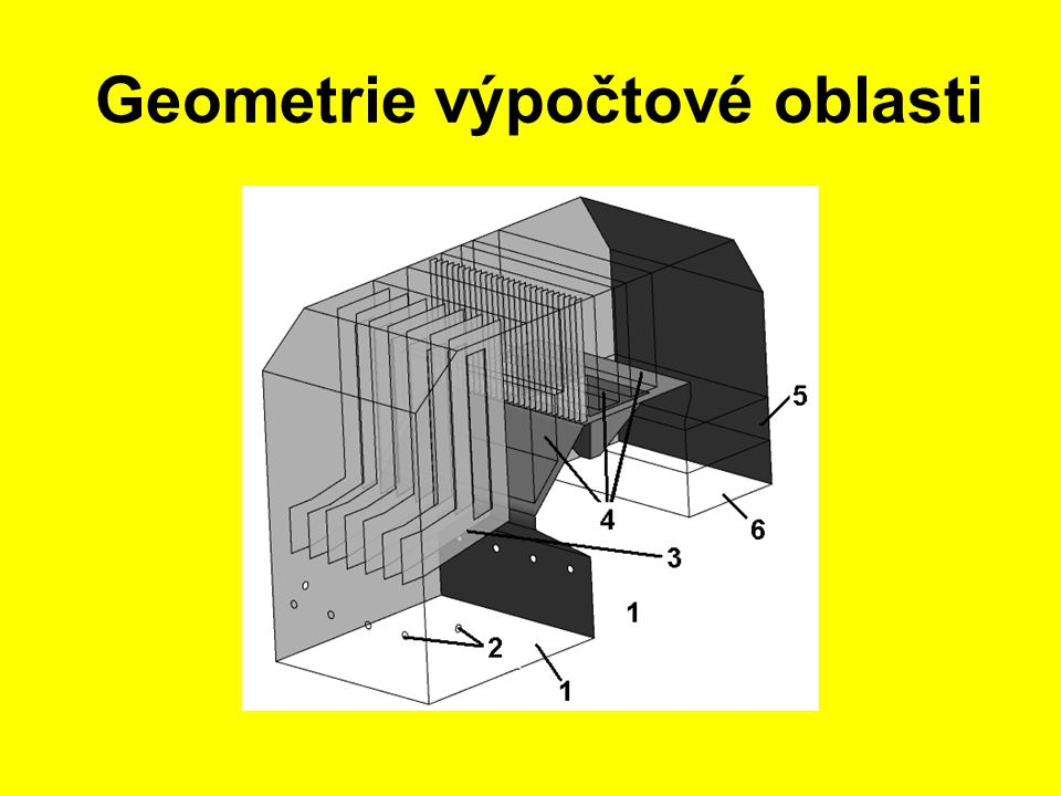 Geometrie výpočtové oblasti