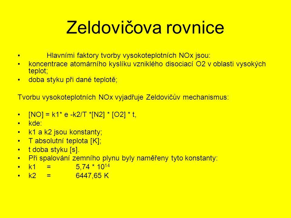 Zeldovičova rovnice Hlavními faktory tvorby vysokoteplotních NOx jsou: