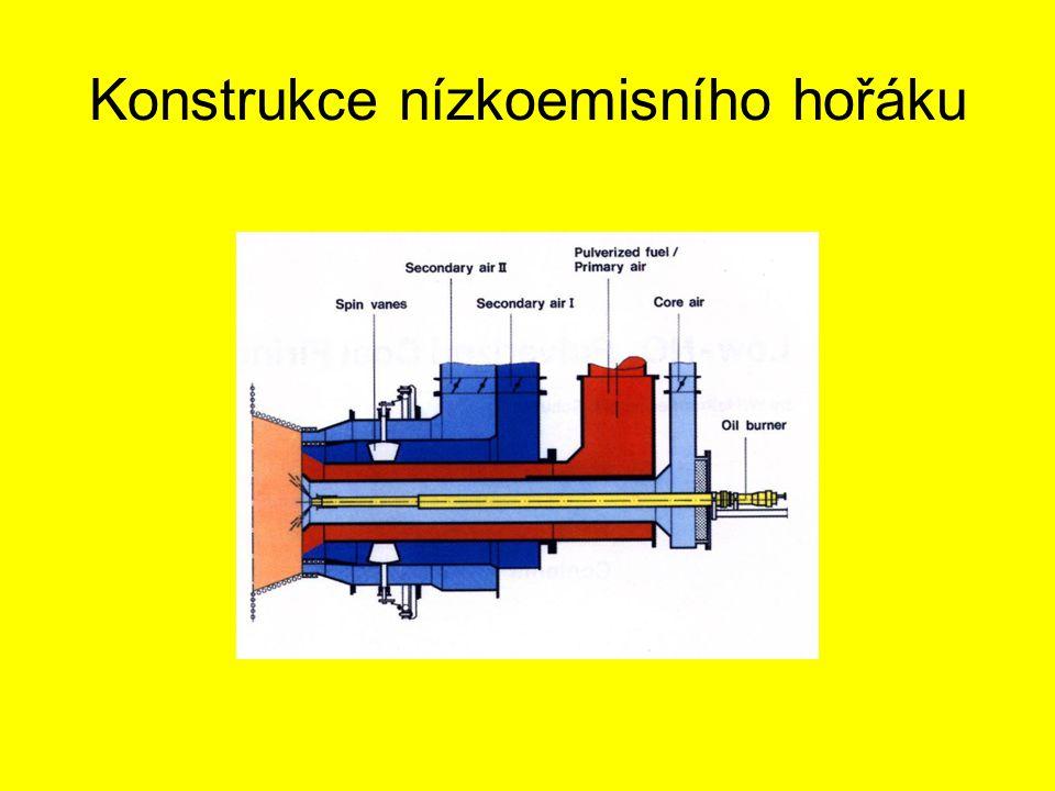 Konstrukce nízkoemisního hořáku