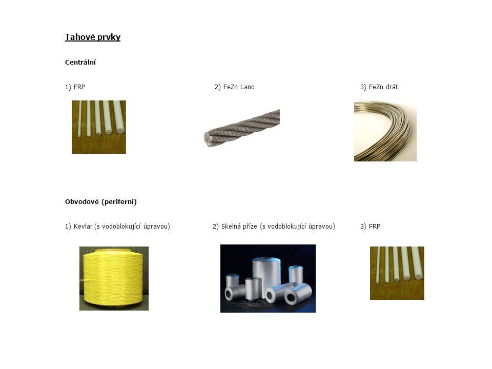 Tahové prvky Centrální 1) FRP 2) FeZn Lano 3) FeZn drát