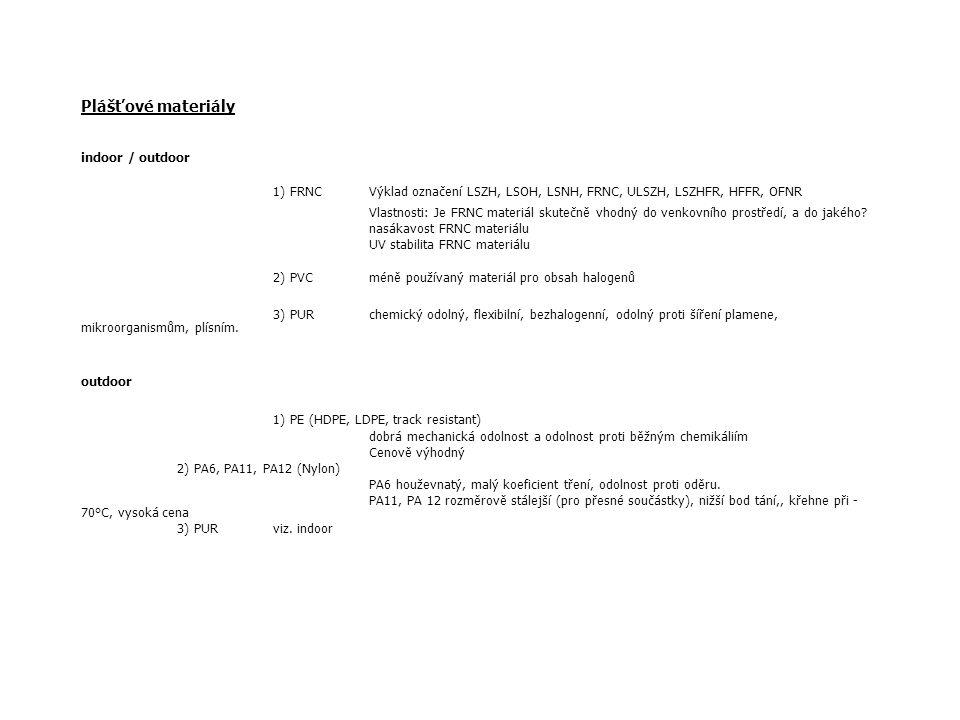 2) PVC méně používaný materiál pro obsah halogenů