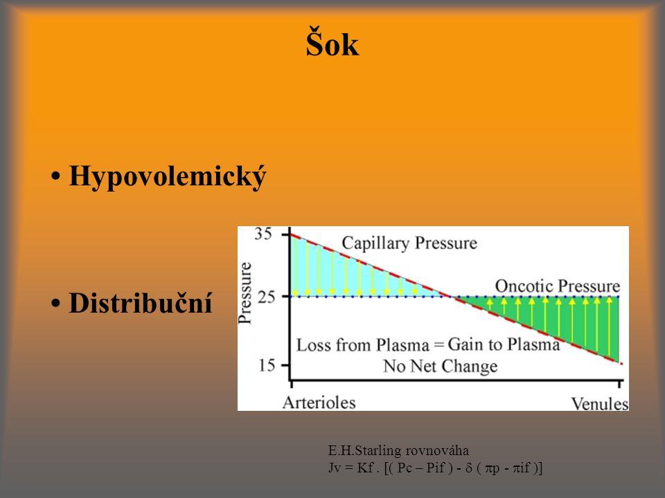 Šok • Hypovolemický • Distribuční E.H.Starling rovnováha