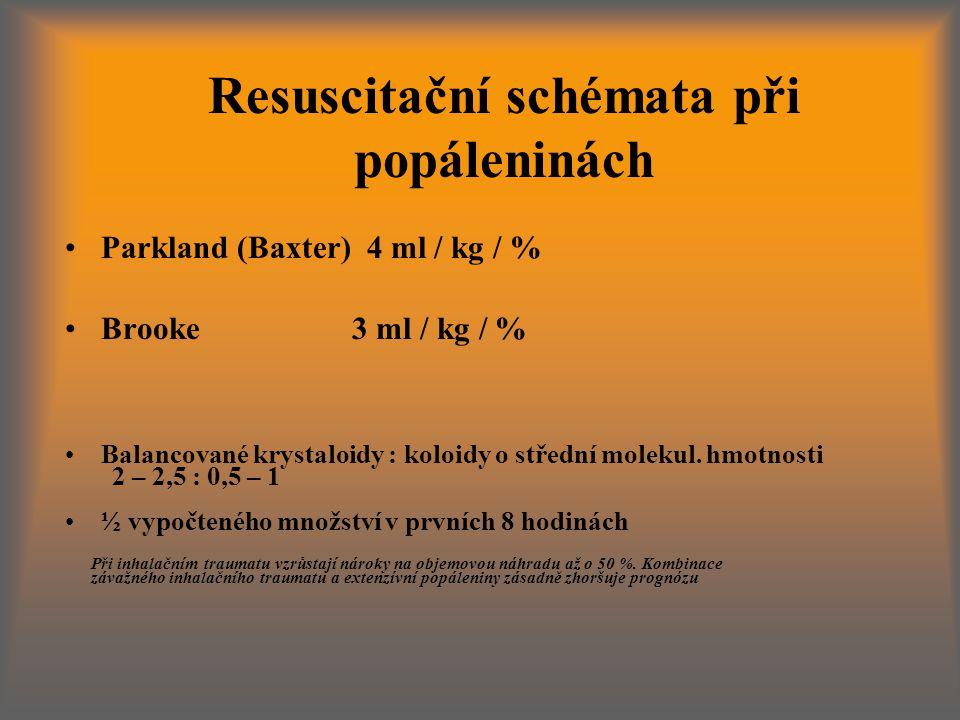 Resuscitační schémata při popáleninách