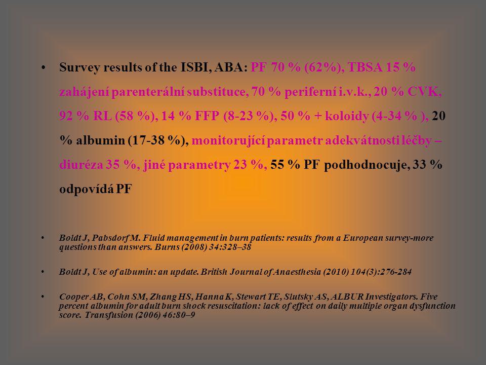 Survey results of the ISBI, ABA: PF 70 % (62%), TBSA 15 % zahájení parenterální substituce, 70 % periferní i.v.k., 20 % CVK, 92 % RL (58 %), 14 % FFP (8-23 %), 50 % + koloidy (4-34 % ), 20 % albumin (17-38 %), monitorující parametr adekvátnosti léčby – diuréza 35 %, jiné parametry 23 %, 55 % PF podhodnocuje, 33 % odpovídá PF