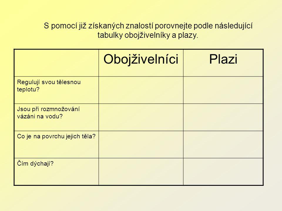 S pomocí již získaných znalostí porovnejte podle následující tabulky obojživelníky a plazy.