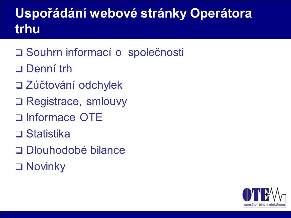 Uspořádání webové stránky Operátora trhu