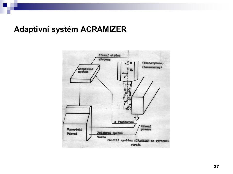 Adaptivní systém ACRAMIZER