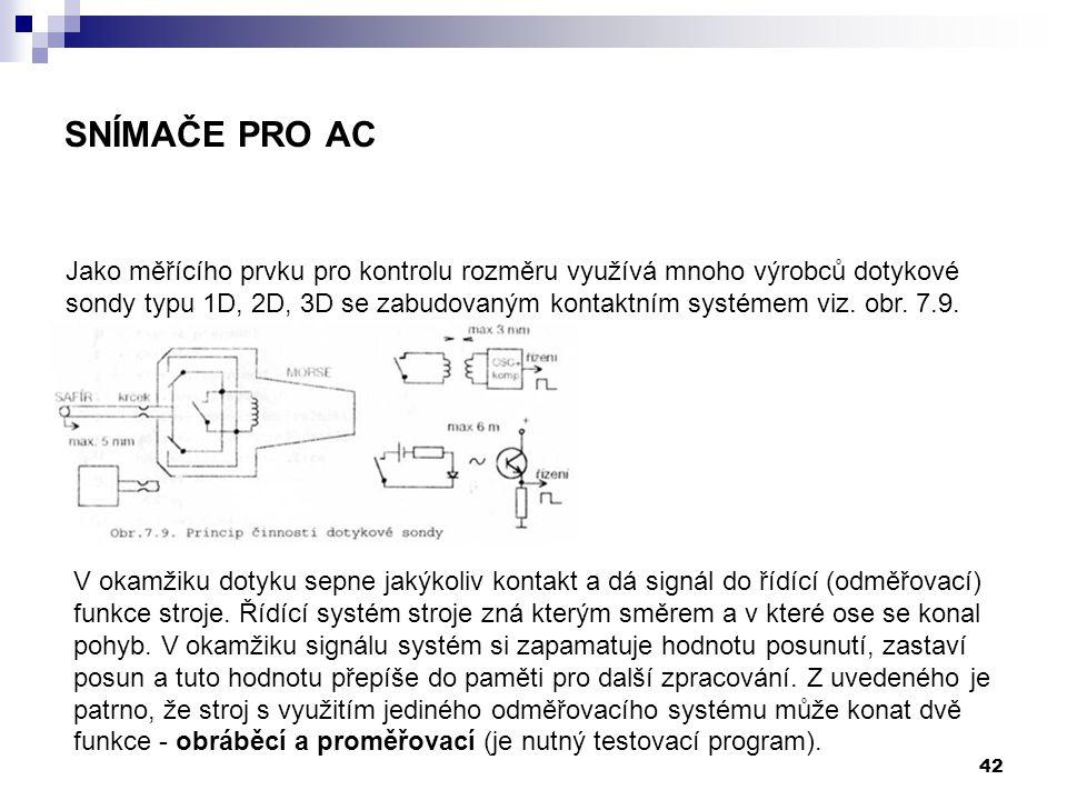 Snímače pro AC