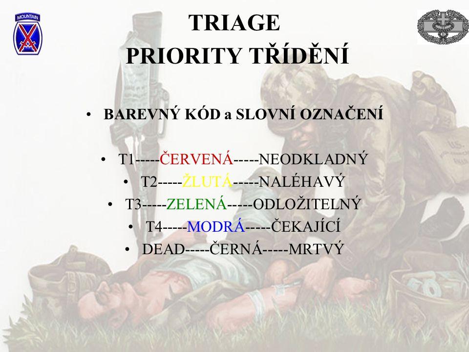 TRIAGE PRIORITY TŘÍDĚNÍ