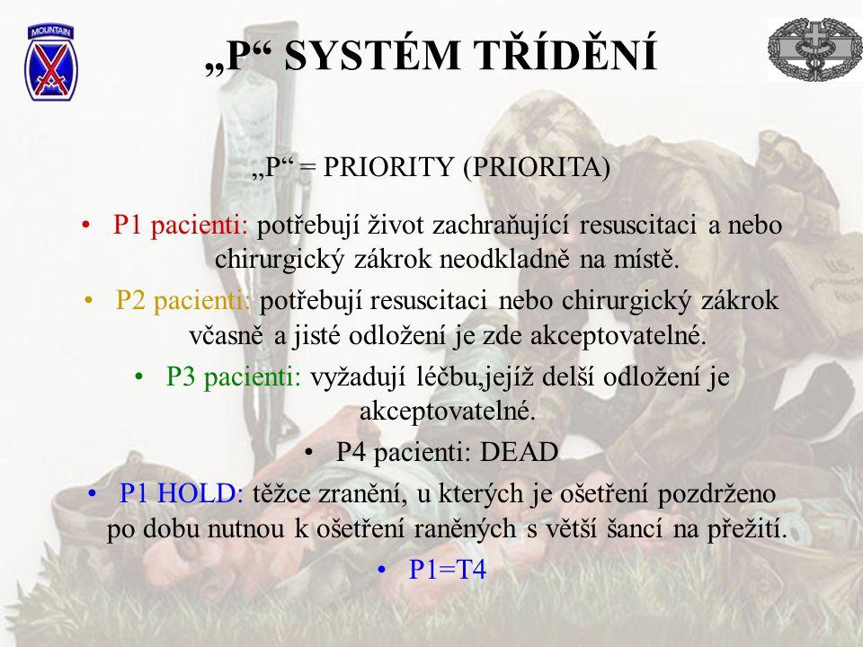"""""""P SYSTÉM TŘÍDĚNÍ """"P = PRIORITY (PRIORITA)"""