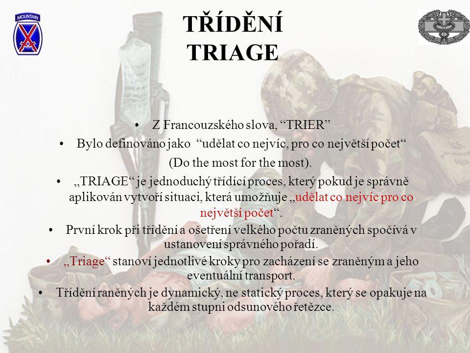 TŘÍDĚNÍ TRIAGE Z Francouzského slova, TRIER