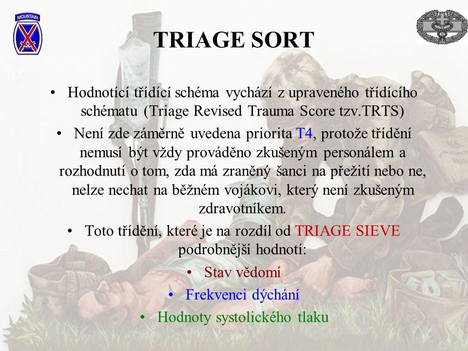 TRIAGE SORT Hodnotící třídící schéma vychází z upraveného třídícího schématu (Triage Revised Trauma Score tzv.TRTS)