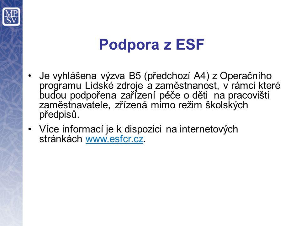Podpora z ESF