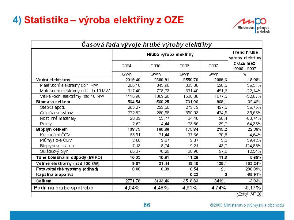 4) Statistika – výroba elektřiny z OZE