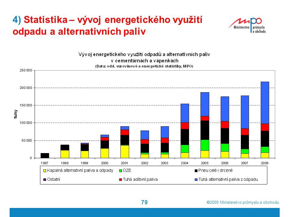 4) Statistika – vývoj energetického využití odpadu a alternativních paliv
